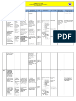 Curriculum Map in Ucsp