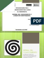 ESPIRAL DEL CONOCIMIENTO y Lineas de Investigacion 1-8