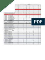 Formato de Inventarios