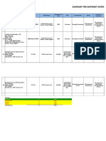 Copy of Summary Inspection & Finding of Lifting Equipment Per 11 Dec. 2018 at PT...