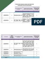 Lembar Kerja UU Dan Peraturan MFK