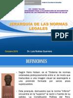VIII CT PPT 17 Marco Legal Jerarquía de Normas Legales