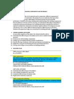CG Building Components and Materials.pdf
