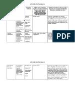 eportfolio post four matrix copy