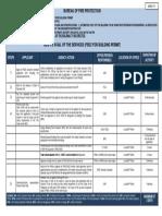 New-BFP-Citizen-Charter-FSEC.pdf