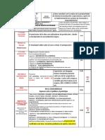 CRONOGRAMA   DEL PROAULA DE 5° SEMESTRE DE TPI-PA2019-1