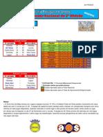 Resultados da 8ª Jornada do Campeonato Nacional da 3ª Divisão em Andebol