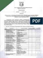 20191108_PENGUMUMAN_SEKDA_22_2019.pdf