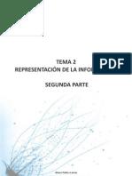 Tema 2 - Representacion de La ion parte - Alvaro Pablos Lamas