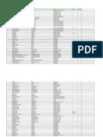 List Pharmaceutical Dosage Forms En