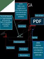 TERMINOLOGIA...mineria cielo abierto.pptx
