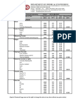 BRTC Test Rates 2019