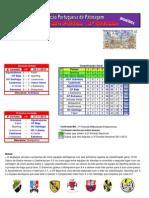 Resultados da 8ª Jornada do Campeonato Nacional da 3ª Divisão em Hóquei em Patins