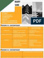 Contemporary Architecture HOA Report