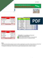 Resultados da 4ª Jornada do Campeonato Distrital da AF Évora em Futsal
