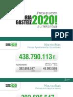 Dossier Presupuesto 2020 Vitoria-Gasteiz