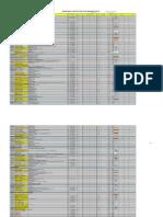 Medical Inventory Bayu Constructor 1-7 November 2019