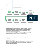 nicolas GENERACION Y DISEÑO DE NUEVOS PRODUCTOS.docx