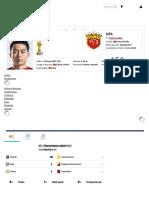 Jinghang Hu - Profilo Giocatore 2019 _ Transfermarkt