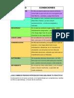 PRINCIPIOS Y CONDICIONES