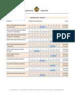 Publicació Calendari Fiscal 2020