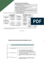ESQUEMAS-Y-CUADROS-PROCEDIMIENTO-RECURSIVO-(Ley-27430-BO-29-12-17)1
