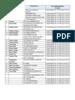 lista Entităților