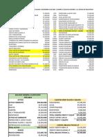 Ejercicios-Analisis Contab y Financ Isaac