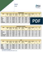 Datos de los Sectores para el trabajo 19-1.pdf