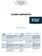 Cuadro Comparativo Investigacion Cualitativa Jesus Febres Seccion 3