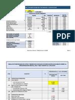 1. Costo Mano de Obra 2019 PERU