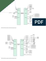 factors affecting a process