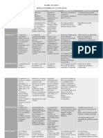 Matriz Analítica-Articulos Cuanti y Cuali
