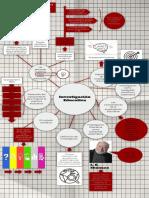 Mapamental de la investigación educativa