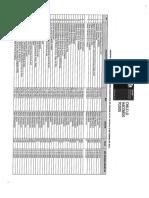 Registro de Organismos Colaboradores Agreditados Del SENAME