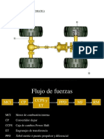 TRANSMICION AUTOMATICAransmisión AUTOMÁTICA