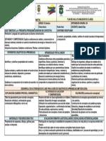 Plan de Aula grado 9° quimica periodo GABRIEL DÍAZ