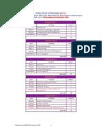 Bm222 Struktur Program