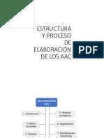 estructura y proceso de elaboración de los acc