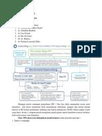 Algoritma Penghentian Peresepan PPI