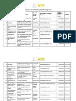 Indicative List of Vendors 2018