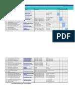 1.Gdpr - Preparation Planning Gantt