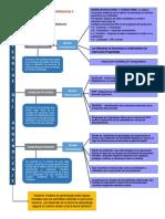 282932656-pdf-MAPA-MENTAL-TEORIAS-APRENDIZAJE-Y-DISENO-INSTRUCCIONAL-pdf.pdf
