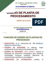 Unidad 1.2. Diseño de Plantas Dentro de Un Sistema de Producción