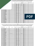 Catálogo Edificios Protegidos actualizado JULIO 2018.pdf