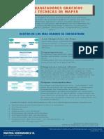 1096189085_Organizadores_graficos.pdf