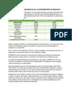 Prevalencias e Incidenicas de La Enfermedades en Managua