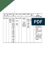 38234158-DRUG-STUDY-Metoprolol.docx