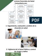 Funciones Salud.pptx