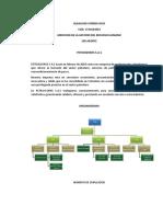 Aporte 1era Entrega Medicion de La Gestion Del Recurso Humano (Oleaguer Correa Rico)